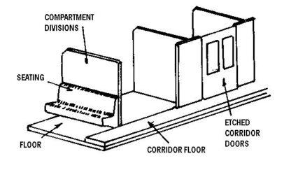 Carriage interior kit - 8 compartment corridor (INT1)