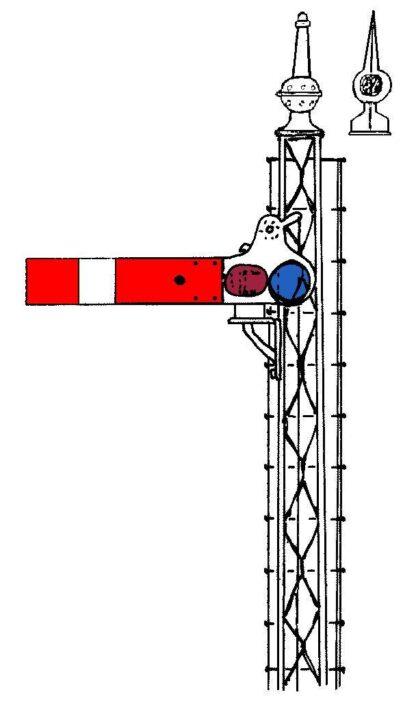 LNER (ex-NBR area) lattice post upper quadrant signal kit (S4/KE2)
