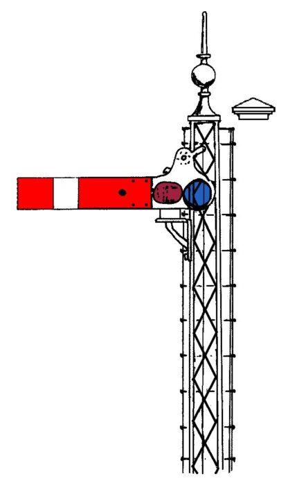 LNER (ex-GNR area) lattice post upper quadrant signal kit (S4/KE6)